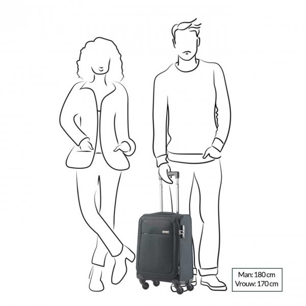Koffers van CarryOn