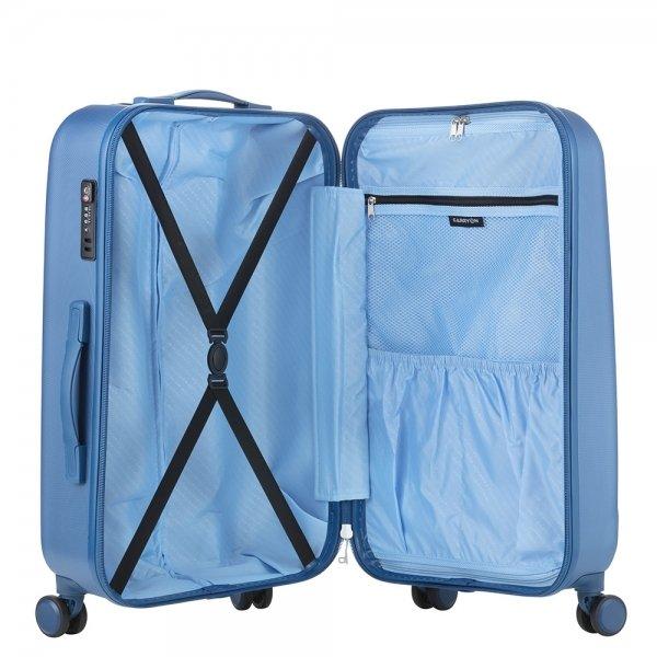 Koffersets van CarryOn