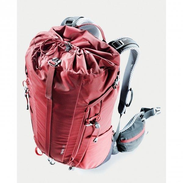 Backpacks van Deuter