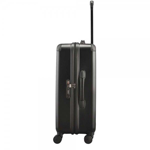 Koffers van Victorinox